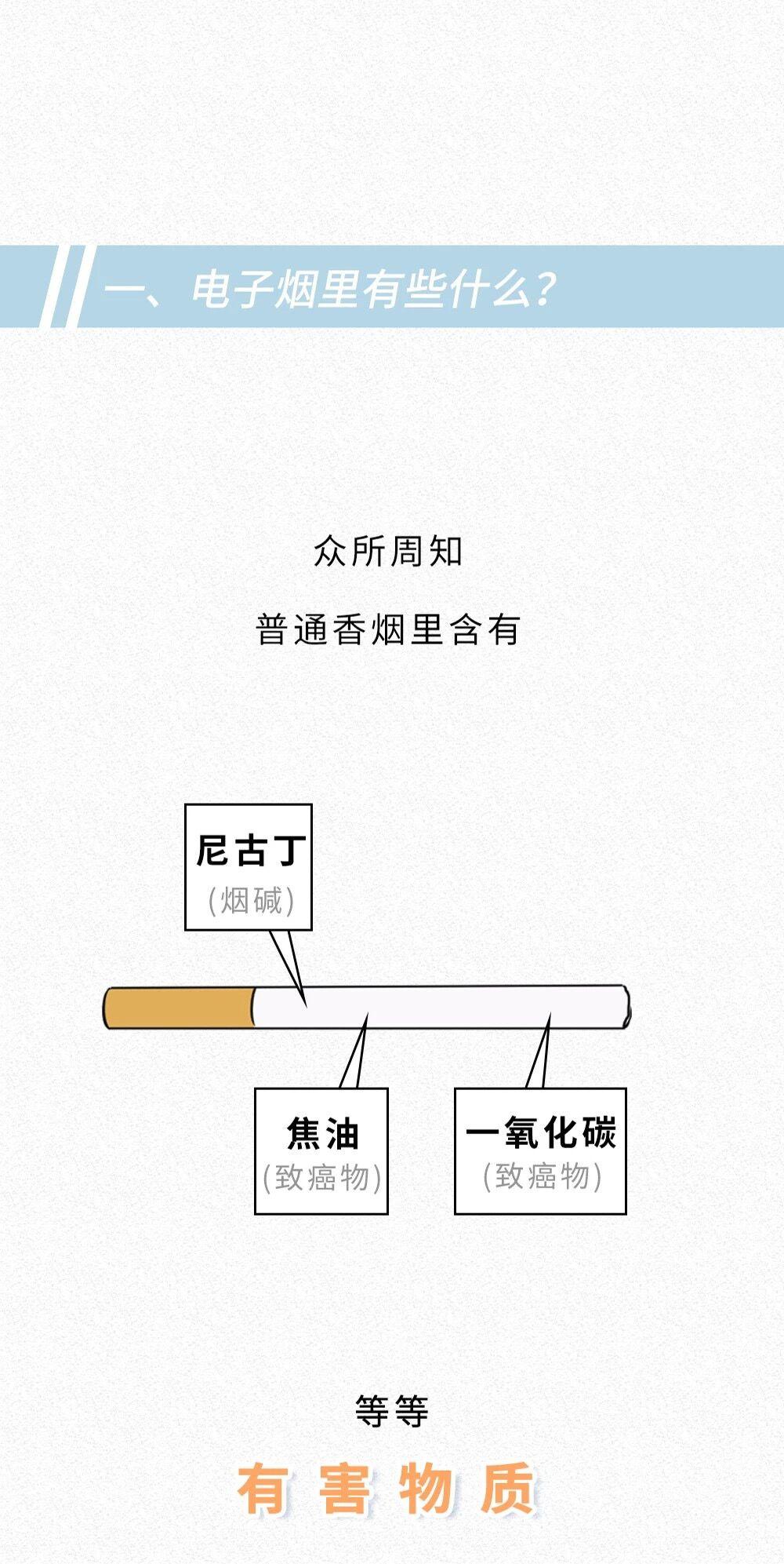 0尼古丁烟弹能替烟缓解烟瘾吗